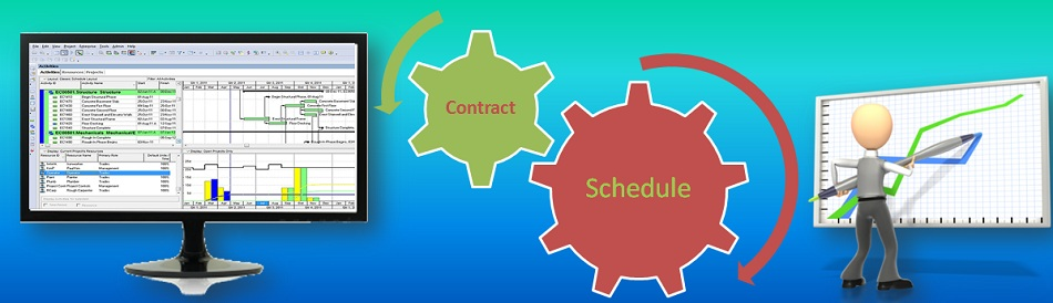 How to develop a Schedule that conforms to the contract requirements